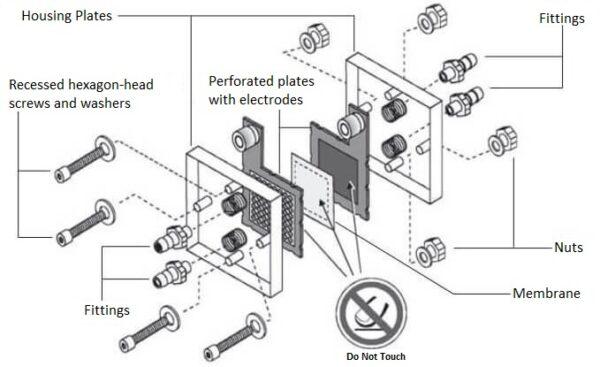 E208 1-Cell Rebuildable PEM Electrolyzer Kit